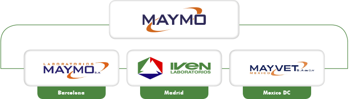 Laboratorios Iven | About IVEN